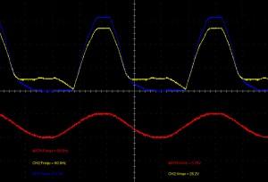 Sense Resistor Voltages