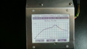 Graph after reflow completed